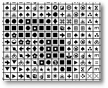 detail view of pattern chart